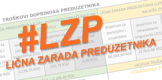 LICNA-ZARADA-PREDUZETNIKA
